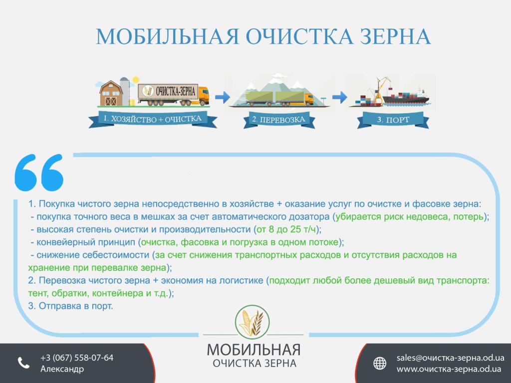 Схема Мобильной Очистки Зерна | Мобильная очистка зерна